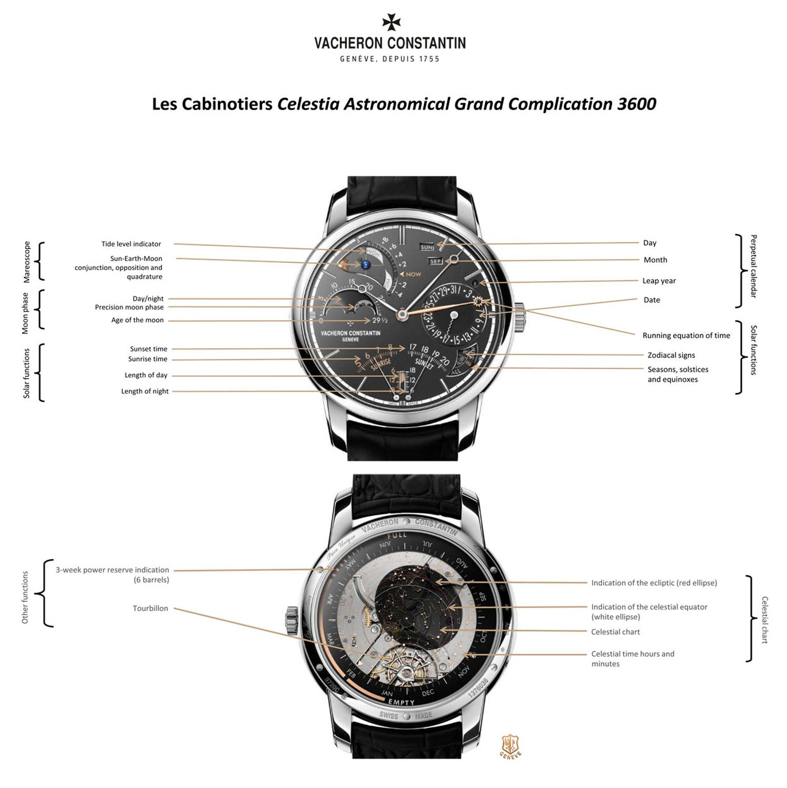 Vacheron Constantin Celestia watch guide