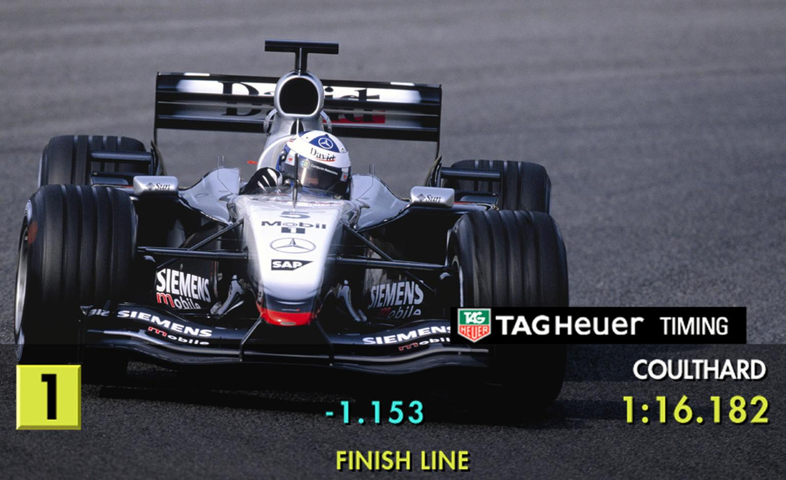 TAG Heuer timing in action at Formula 1 races